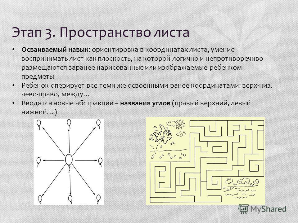 Этап 3. Пространство листа Осваиваемый навык: ориентировка в координатах листа, умение воспринимать лист как плоскость, на которой логично и непротиворечиво размещаются заранее нарисованные или изображаемые ребенком предметы Ребенок оперирует все тем