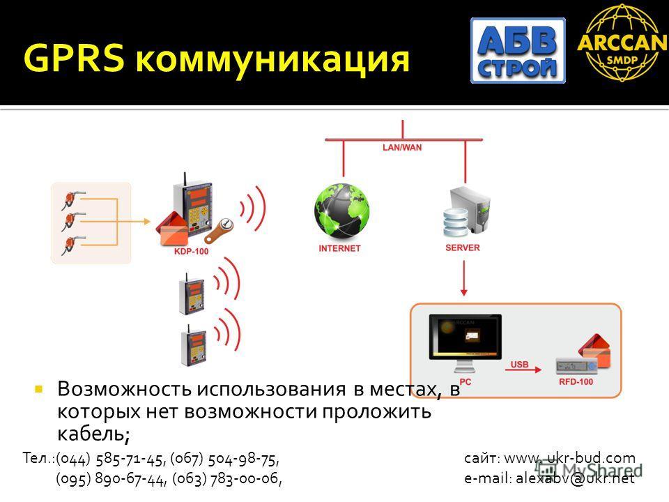 GPRS коммуникация Возможность использования в местах, в которых нет возможности проложить кабель; Тел.:(044) 585-71-45, (067) 504-98-75, сайт: www. ukr-bud.com (095) 890-67-44, (063) 783-00-06, e-mail: alexabv@ukr.net