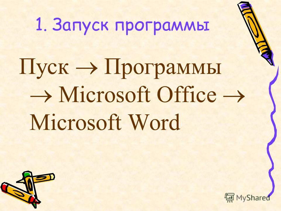 1. Запуск программы Пуск Программы Microsoft Office Microsoft Word