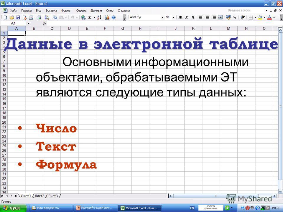 Данные в электронной таблице Основными информационными объектами, обрабатываемыми ЭТ являются следующие типы данных: Число Текст Формула