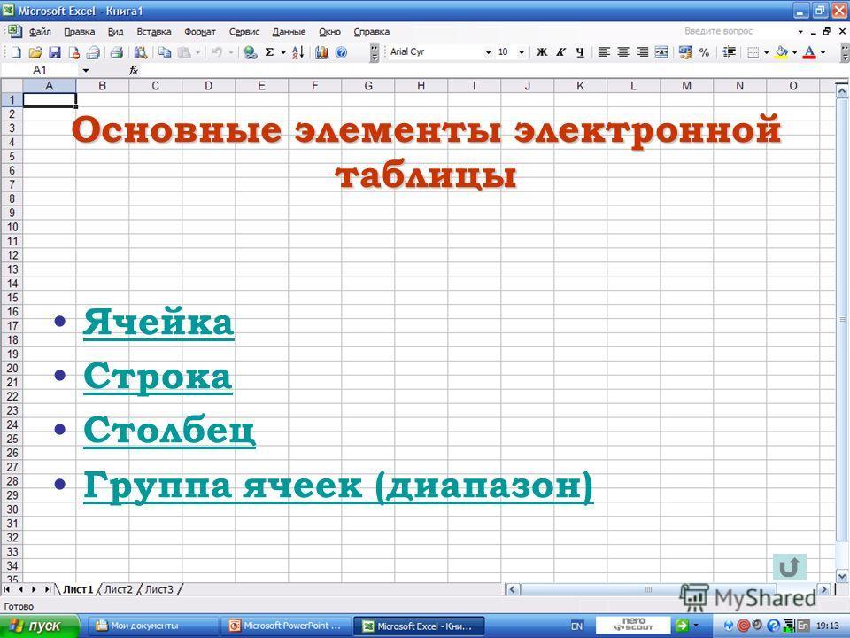 Основные элементы электронной таблицы Ячейка Строка Столбец Группа ячеек (диапазон)