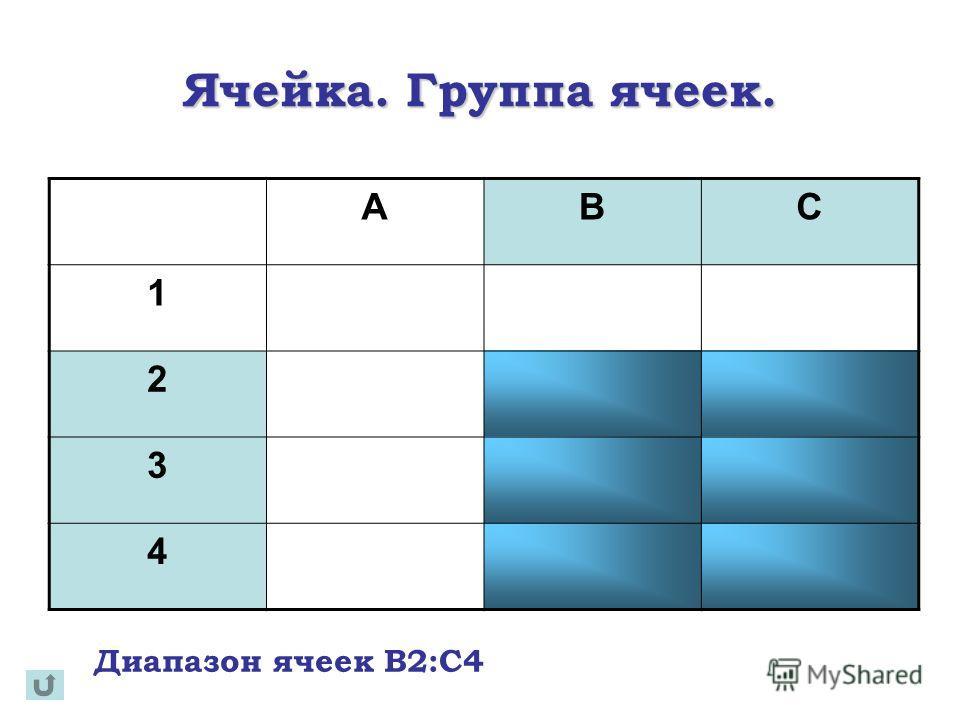 Ячейка. Группа ячеек. Диапазон ячеек В2:С4 АВС 1 2 3 4