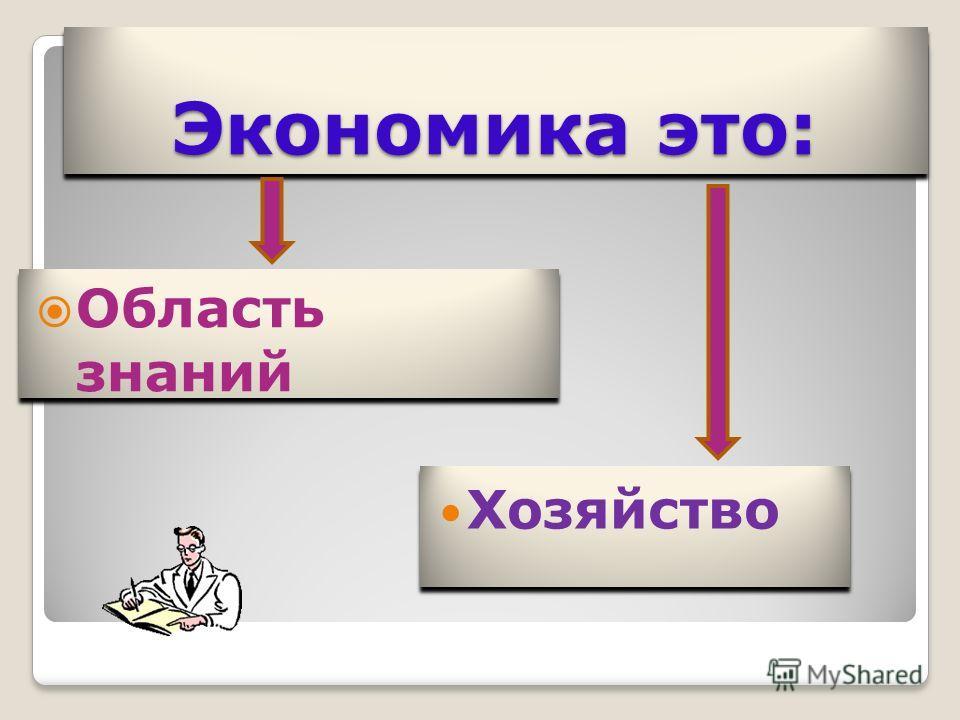 Экономика это: Экономика это: Хозяйство Область знаний