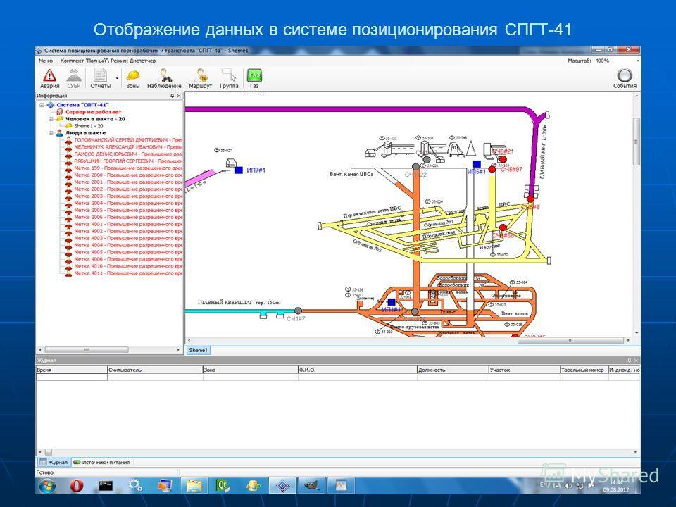 Отображение данных в системе позиционирования СПГТ-41