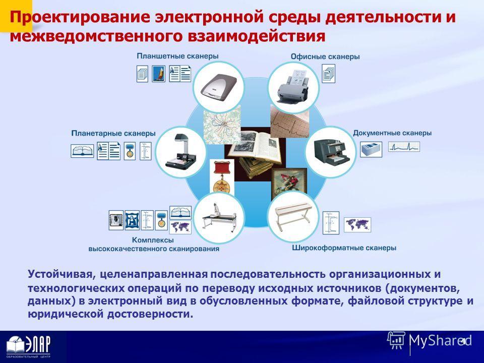 4 Проектирование электронной среды деятельности и межведомственного взаимодействия Устойчивая, целенаправленная последовательность организационных и технологических операций по переводу исходных источников (документов, данных) в электронный вид в обу
