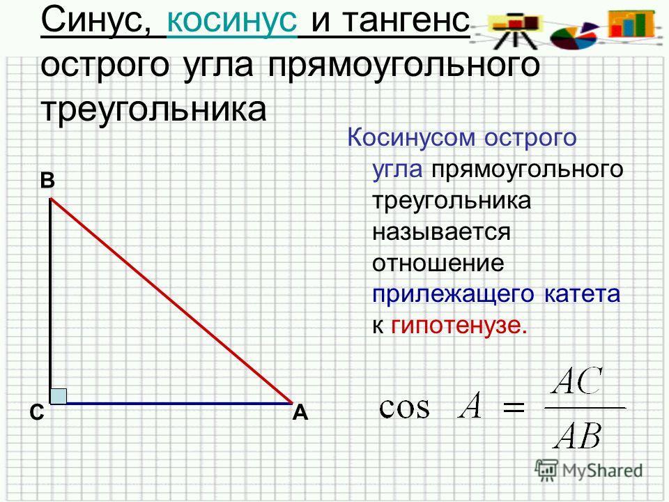 Синус, косинус и тангенс острого угла прямоугольного треугольникакосинус Косинусом острого угла прямоугольного треугольника называется отношение прилежащего катета к гипотенузе. В СА
