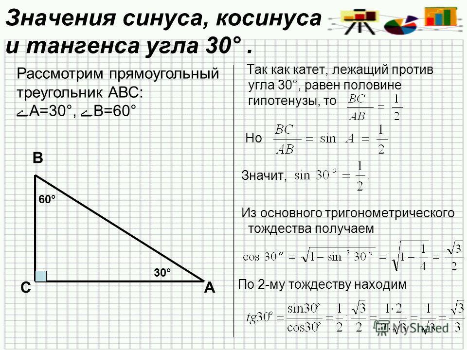 Значения синуса, косинуса и тангенса угла 30°. Так как катет, лежащий против угла 30°, равен половине гипотенузы, то Но Значит, Из основного тригонометрического тождества получаем По 2-му тождеству находим В СА 30° Рассмотрим прямоугольный треугольни