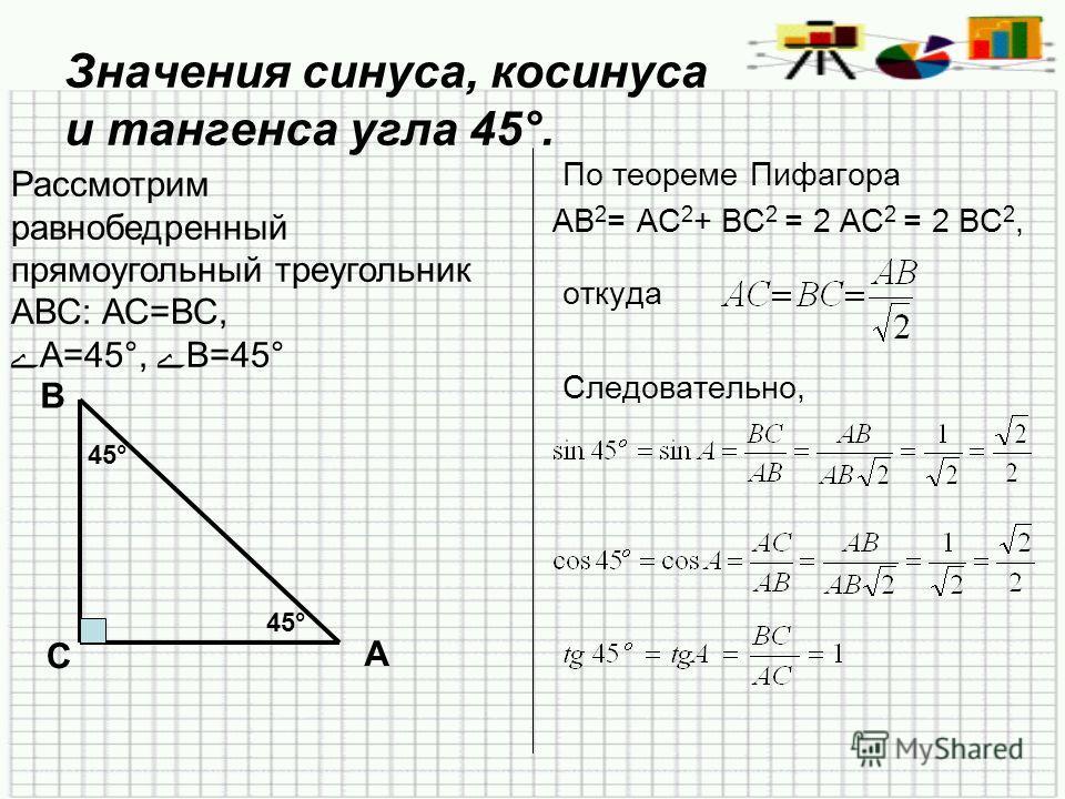 Значения синуса, косинуса и тангенса угла 45°. По теореме Пифагора АВ 2 = АС 2 + ВС 2 = 2 АС 2 = 2 ВС 2, откуда Следовательно, С 45° Рассмотрим равнобедренный прямоугольный треугольник АВС: АС=ВС, А=45°, В=45° 45° А В