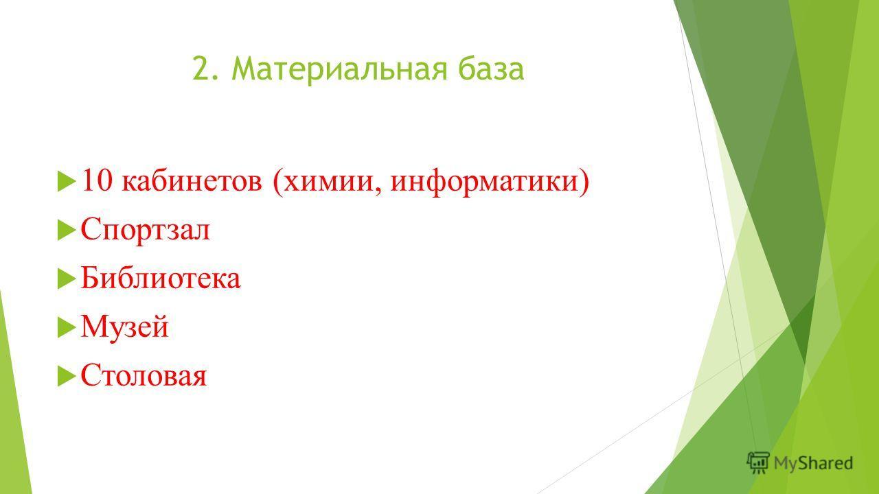 2. Материальная база 10 кабинетов (химии, информатики) Спортзал Библиотека Музей Столовая