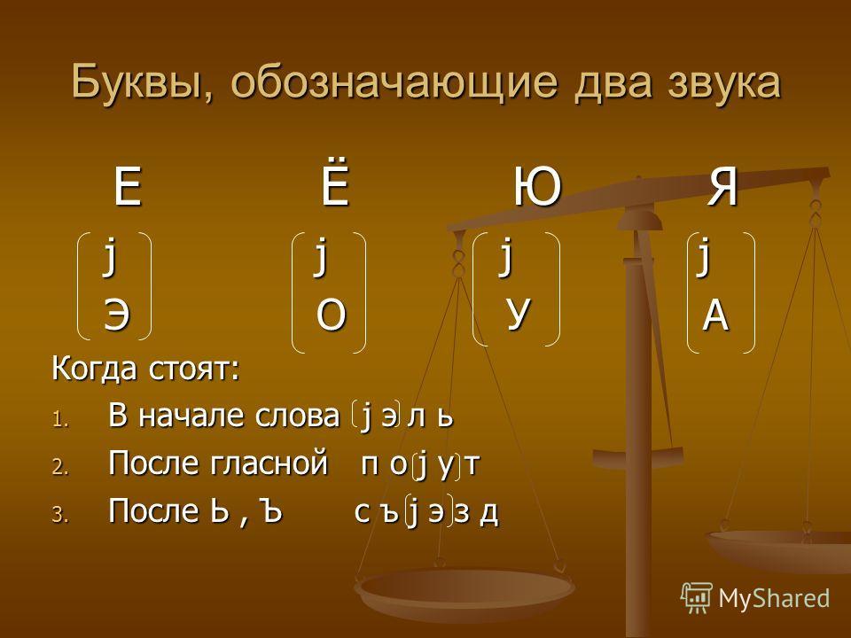 Буквы, обозначающие два звука Е Ё Ю Я j j j j j j j j Э О У А Э О У А Когда стоят: 1. В начале слова j э л ь 2. После гласной п о j у т 3. После Ь, Ъ с ъ j э з д