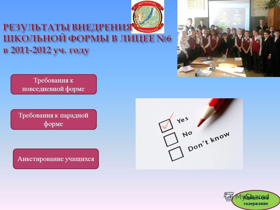 Требования к повседневной форме Требования к парадной форме Анкетирование учащихся Вернуться в содержание Вернуться в содержание