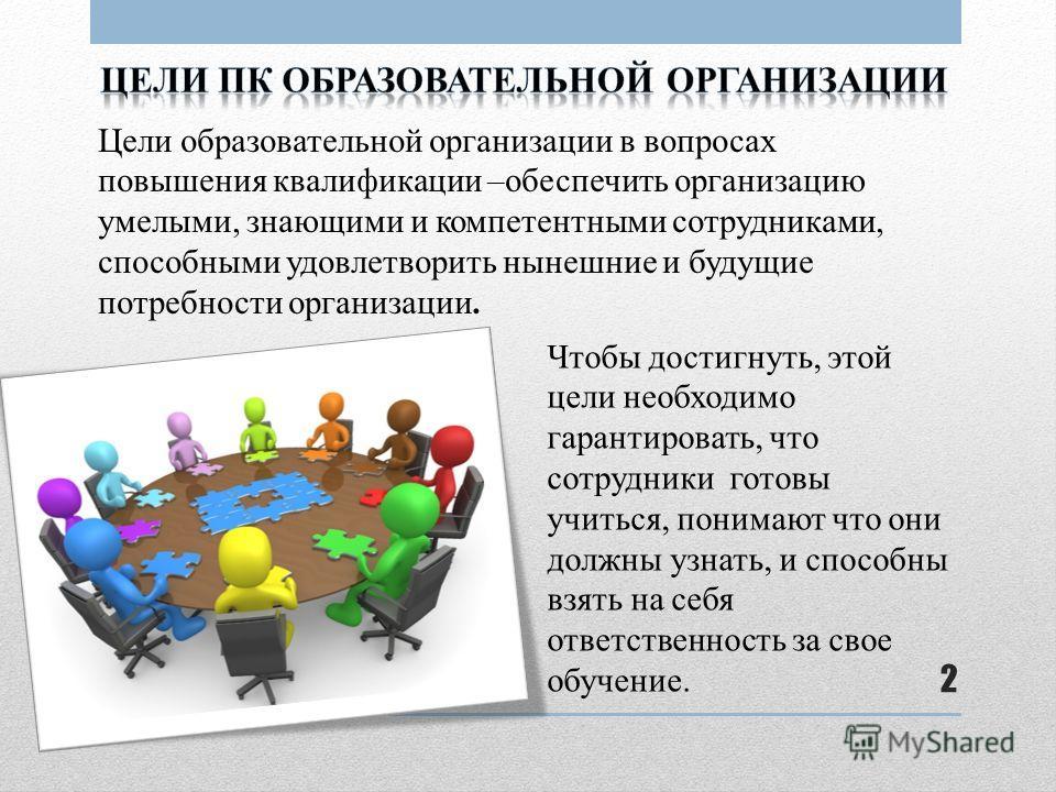 2 Цели образовательной организации в вопросах повышения квалификации –обеспечить организацию умелыми, знающими и компетентными сотрудниками, способными удовлетворить нынешние и будущие потребности организации. Чтобы достигнуть, этой цели необходимо г