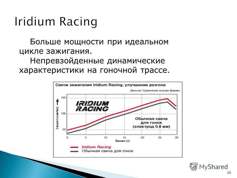 20 Больше мощности при идеальном цикле зажигания. Непревзойденные динамические характеристики на гоночной трассе.