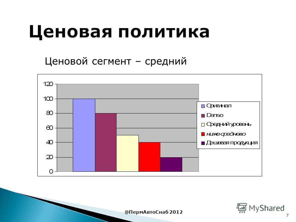 7 Ценовой сегмент – средний @ПермАвтоСнаб 2012