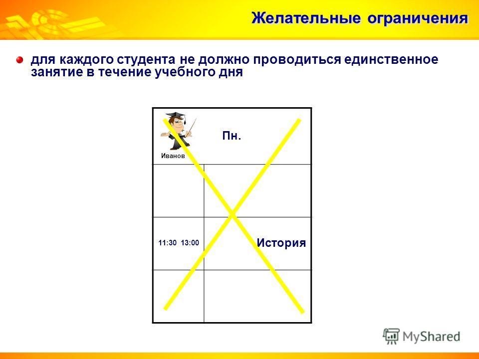 Желательные ограничения для каждого студента не должно проводиться единственное занятие в течение учебного дня Пн. 11:30 13:00 История Иванов