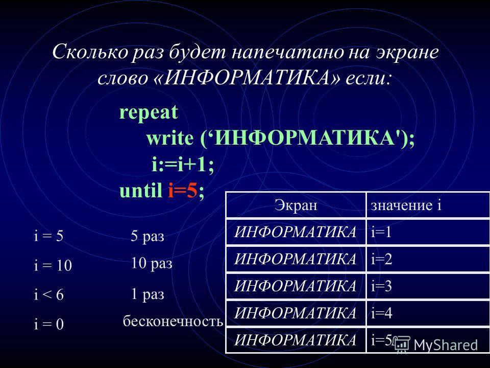 Блок схема Тело цикла нет (false) Условие (логическое выражение ) да (true) REPEAT UNTIL Операторы, расположенные между REPEAT и UNTIL выполняются многократно до тех пор, пока условие false. Как только условие становится истинным, управление переходи