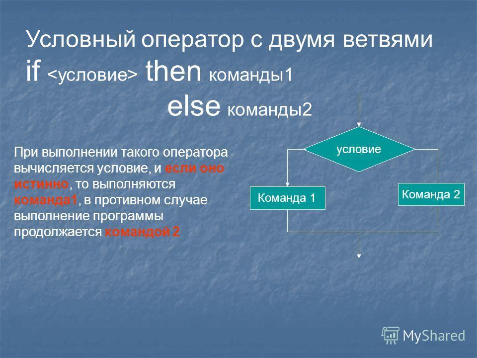 Условный оператор с двумя ветвями if then команды1 else команды2 условие Команда 1 Команда 2 При выполнении такого оператора вычисляется условие, и если оно истинно, то выполняются команда1, в противном случае выполнение программы продолжается команд