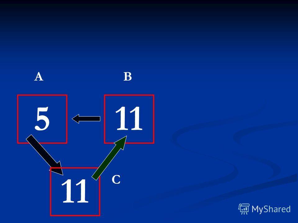 Сортировка обменом «пузырьковая» сортировка 5 11 5 B:=C АВ С