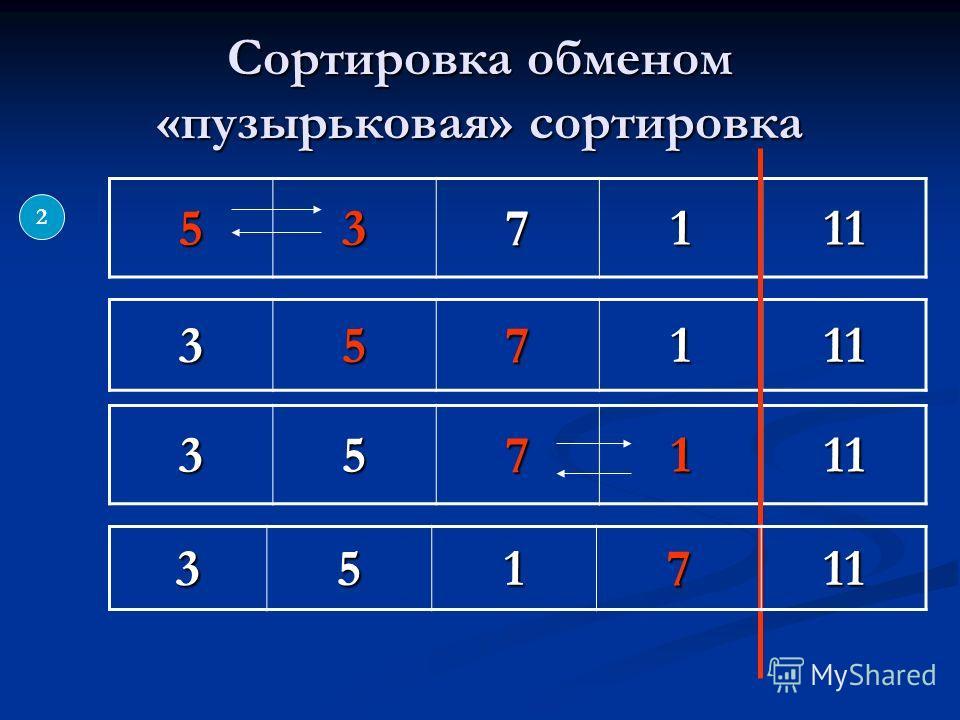 Сортировка обменом «пузырьковая» сортировка Схема алгоритма: 115371 1511371 531171 537111 537111