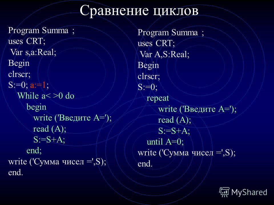 Сравнение циклов Program Summa ; uses CRT; Var s,a:Real; Begin clrscr; S:=0; a:=1; While a 0 do begin write ('Введите А='); read (A); S:=S+A; end; write ('Сумма чисел =',S); end. Program Summa ; uses CRT; Var A,S:Real; Begin clrscr; S:=0; repeat writ