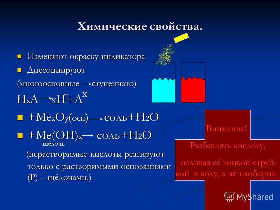 Химические свойства. Изменяют окраску индикатора Изменяют окраску индикатора Диссоциируют Диссоциируют (многоосновные ступенчато) H x A X H+A +Me x O y ( OCH ) соль+Н 2 О +Me x O y ( OCH ) соль+Н 2 О +Me(OH) x соль+Н 2 О +Me(OH) x соль+Н 2 О (нераств
