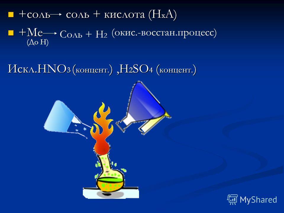 +соль соль + кислота (Н х А) +соль соль + кислота (Н х А) +Ме +Ме Искл.НNO 3 ( концент. ),H 2 SO 4 ( концент. ) (До Н) Соль + Н 2 (окис.-восстан.процесс)