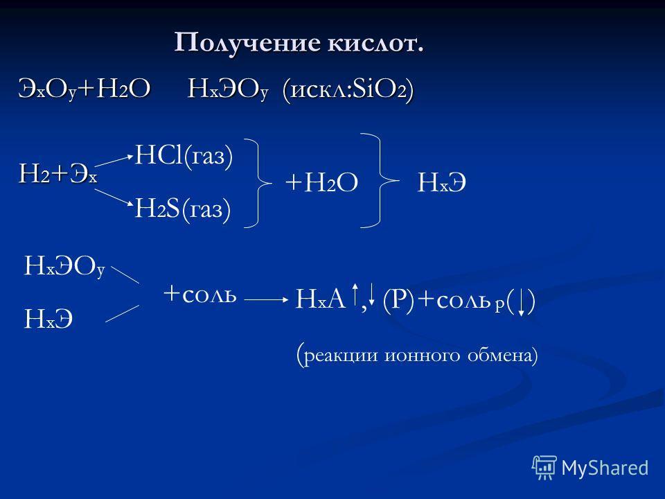 Получение кислот. Э x O y +H 2 O H x ЭO y (искл:SiO 2 ) H 2 +Э x HCl(газ) H 2 S(газ) +H2O+H2OHxЭHxЭ HxЭOyHxЭHxЭOyHxЭ +соль Н х А, (Р)+соль р ( ) ( реакции ионного обмена)