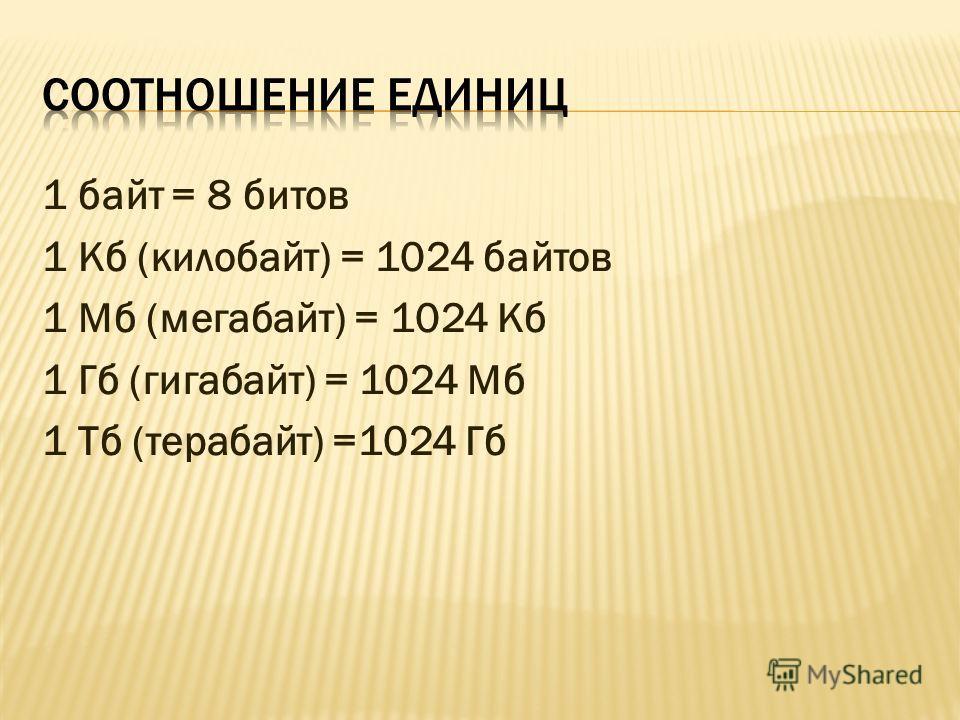 Сколько в 1 (одном) гигабайте (гб) мегабайт (мб)? - Vovet ru