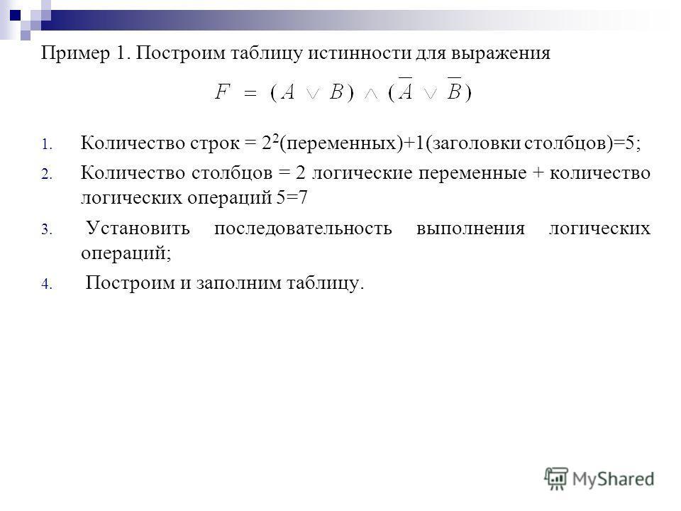 Пример 1. Построим таблицу истинности для выражения 1. Количество строк = 2 2 (переменных)+1(заголовки столбцов)=5; 2. Количество столбцов = 2 логические переменные + количество логических операций 5=7 3. Установить последовательность выполнения логи