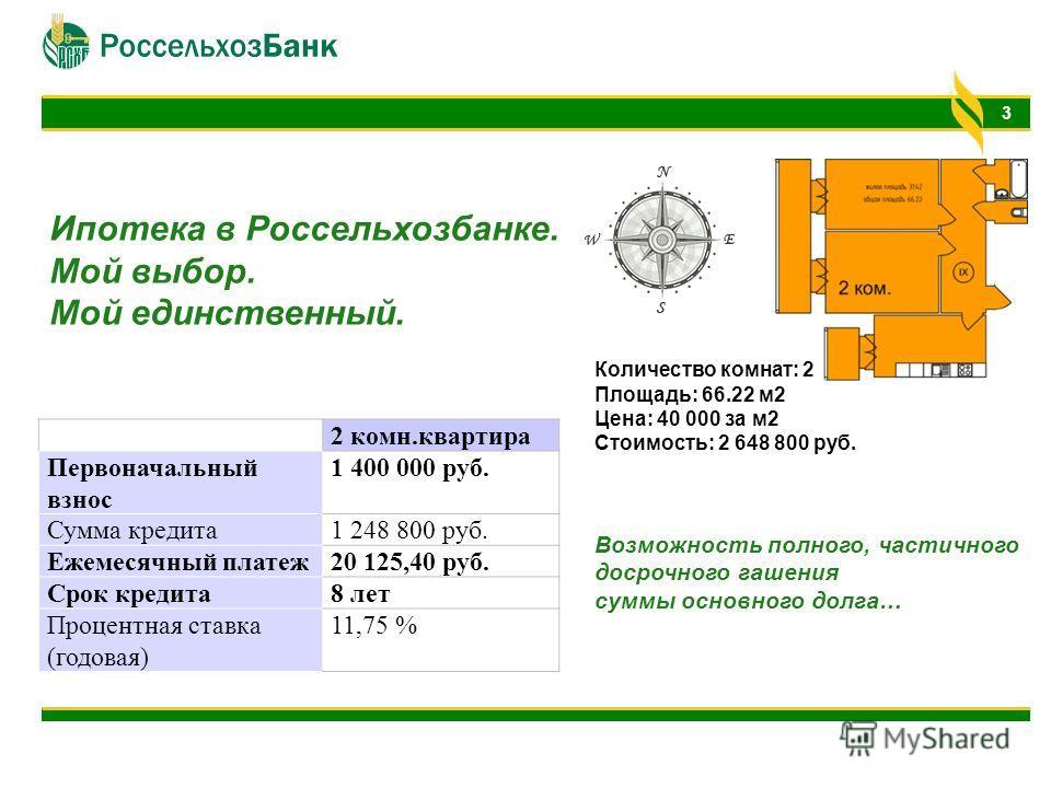 3 Количество комнат: 2 Площадь: 66.22 м2 Цена: 40 000 за м2 Стоимость: 2 648 800 руб. Ипотека в Россельхозбанке. Мой выбор. Мой единственный. 2 комн.квартира Первоначальный взнос 1 400 000 руб. Сумма кредита1 248 800 руб. Ежемесячный платеж20 125,40