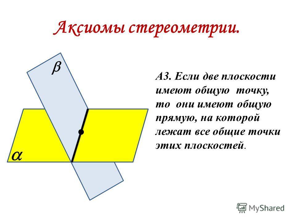 Аксиомы стереометрии. А3. Если две плоскости имеют общую точку, то они имеют общую прямую, на которой лежат все общие точки этих плоскостей.