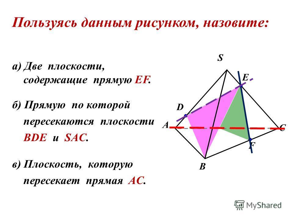 S В А С F E D а) Две плоскости, cодержащие прямую EF. б) Прямую по которой пересекаются плоскости BDЕ и SAC. в) Плоскость, которую пересекает прямая AC. Пользуясь данным рисунком, назовите: