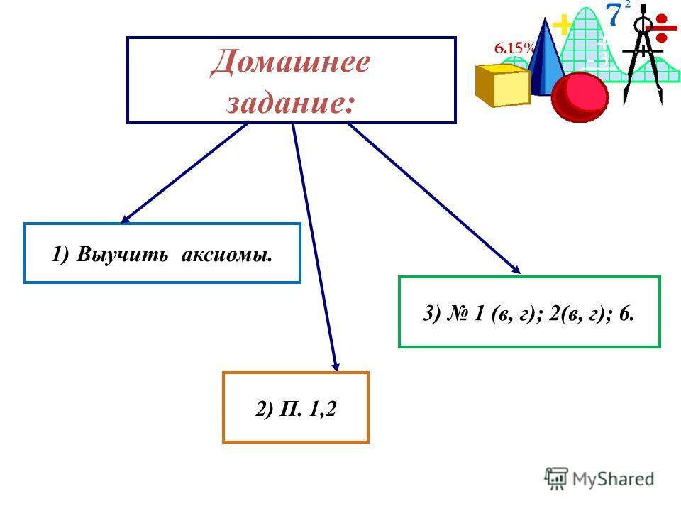 Домашнее задание: 1)Выучить аксиомы. 2) П. 1,2 3) 1 (в, г); 2(в, г); 6.