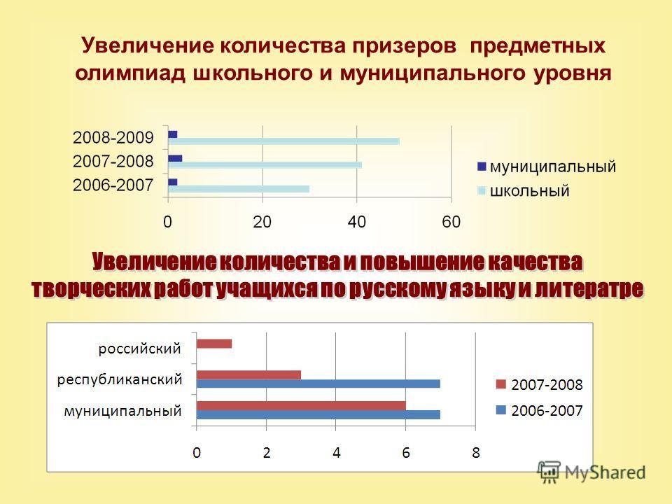 Увеличение количества призеров предметных олимпиад школьного и муниципального уровня
