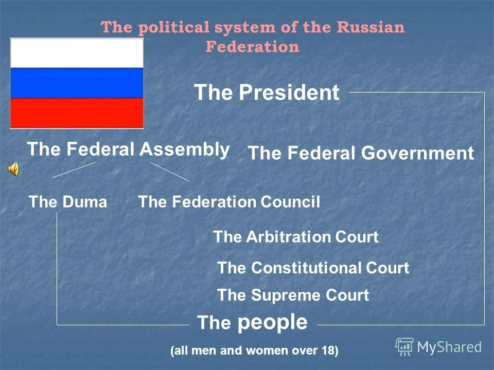The political system of the Russian Federation The President The Federal Assembly The Federation CouncilThe Duma The Arbitration Court The Supreme Court The Constitutional Court The Federal Government The people (all men and women over 18)