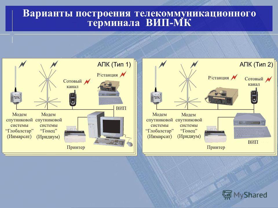 Варианты построения телекоммуникационного терминала ВИП-МК