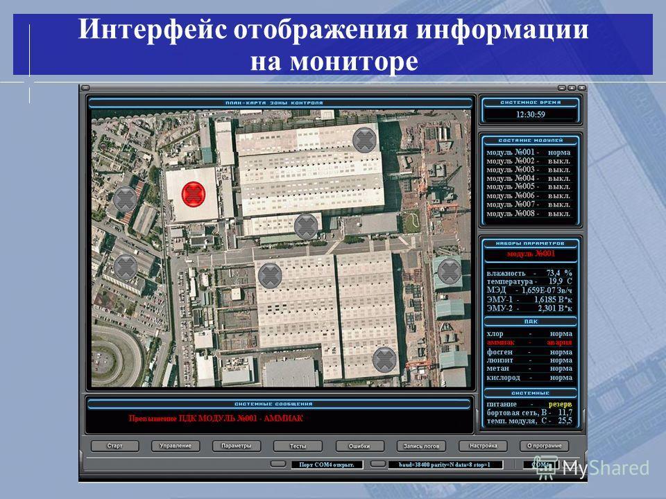 Интерфейс отображения информации на мониторе