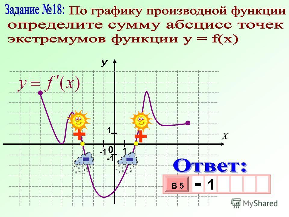 0 У Х 1 1 3 х 1 0 х В 5 - 1 - - + +