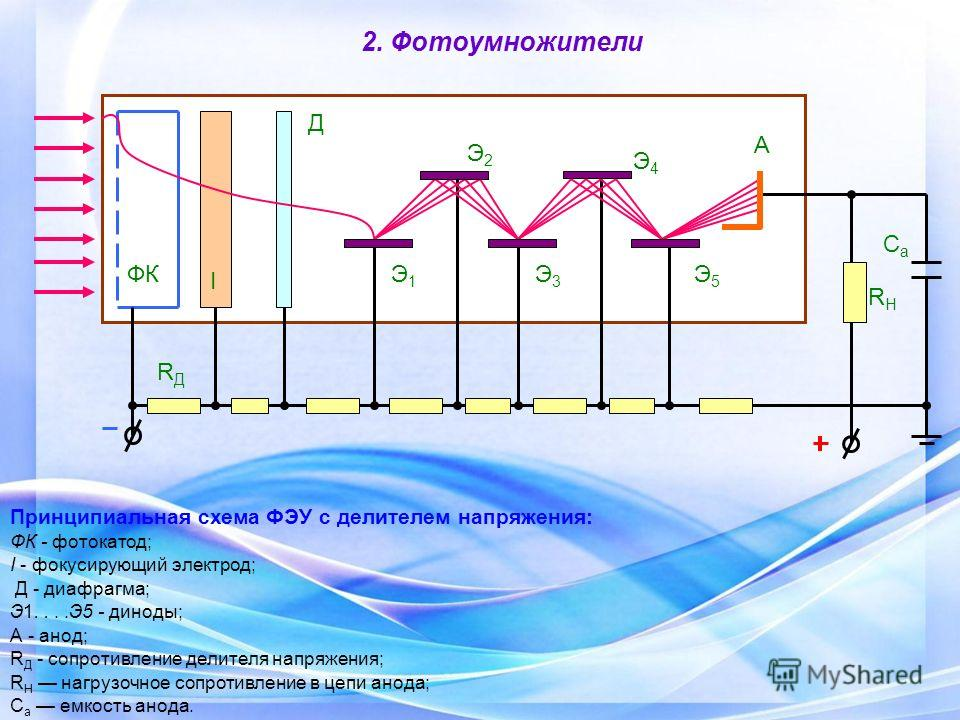 2. Фотоумножители Принципиальная схема ФЭУ с делителем напряжения: ФК - фотокатод; I - фокусирующий электрод; Д - диафрагма; Э1....Э5 - диноды; А - анод; R Д - сопротивление делителя напряжения; R Н нагрузочное сопротивление в цепи анода; С а емкость