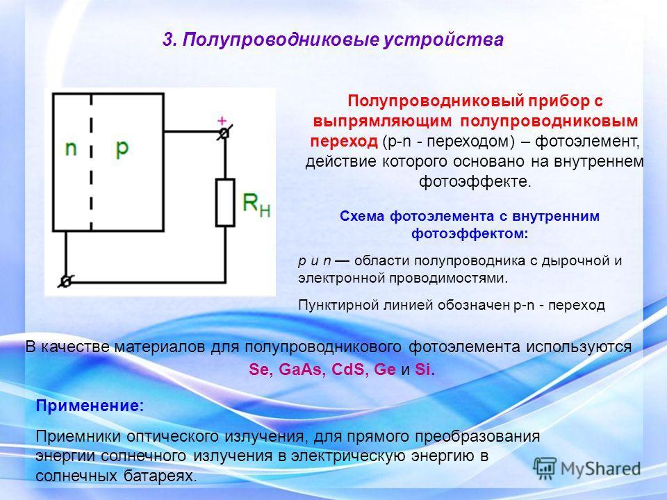 3. Полупроводниковые устройства Схема фотоэлемента с внутренним фотоэффектом: p и n области полупроводника с дырочной и электронной проводимостями. Пунктирной линией обозначен р-n - переход Полупроводниковый прибор с выпрямляющим полупроводниковым пе