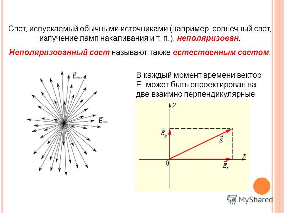 Свет, испускаемый обычными источниками (например, солнечный свет, излучение ламп накаливания и т. п.), неполяризован. Неполяризованный свет называют также естественным светом. В каждый момент времени вектор E может быть спроектирован на две взаимно п