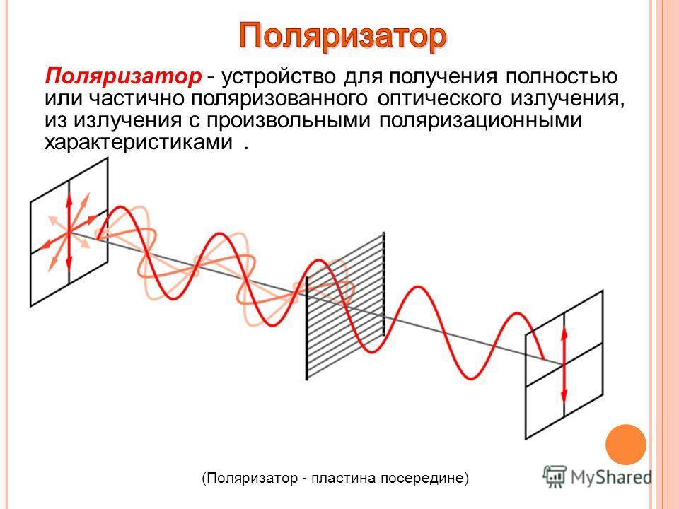 Поляризатор - устройство для получения полностью или частично поляризованного оптического излучения, из излучения с произвольными поляризационными характеристиками. (Поляризатор - пластина посередине)
