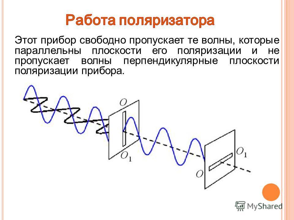 Этот прибор свободно пропускает те волны, которые параллельны плоскости его поляризации и не пропускает волны перпендикулярные плоскости поляризации прибора.