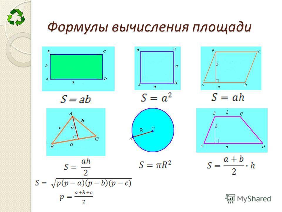 шпаргалка матем формулы площадей
