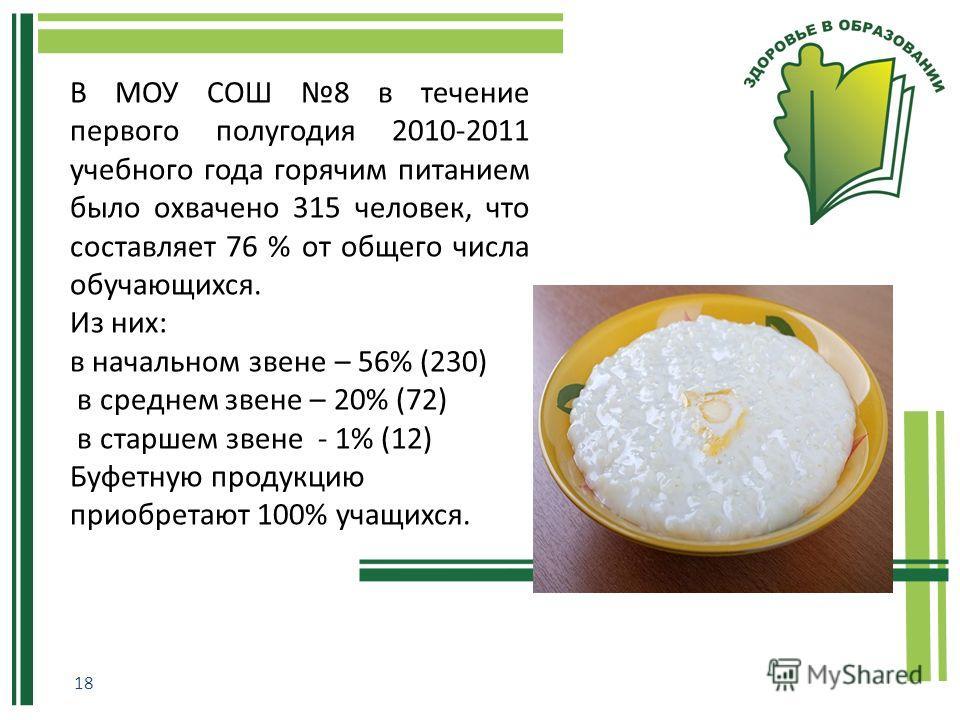 18 В МОУ СОШ 8 в течение первого полугодия 2010-2011 учебного года горячим питанием было охвачено 315 человек, что составляет 76 % от общего числа обучающихся. Из них: в начальном звене – 56% (230) в среднем звене – 20% (72) в старшем звене - 1% (12)