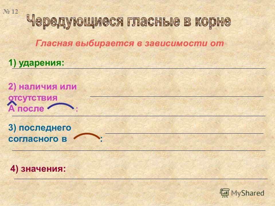 Гласная выбирается в зависимости от 2) наличия или отсутствия А после : 1) ударения: 3) последнего согласного в : 4) значения: 12