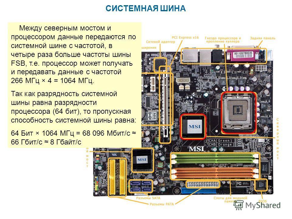 СИСТЕМНАЯ ШИНА Между северным мостом и процессором данные передаются по системной шине с частотой, в четыре раза больше частоты шины FSB, т.е. процессор может получать и передавать данные с частотой 266 МГц × 4 = 1064 МГц. Так как разрядность системн