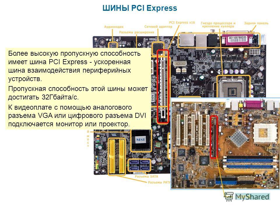 ШИНЫ PCI Express Более высокую пропускную способность имеет шина PCI Express - ускоренная шина взаимодействия периферийных устройств. Пропускная способность этой шины может достигать 32Гбайта/с. К видеоплате с помощью аналогового разъема VGA или цифр