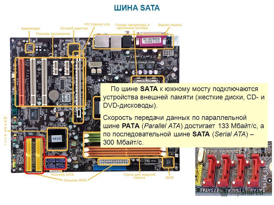 ШИНА SATA По шине SАТА к южному мосту подключаются устройства внешней памяти (жесткие диски, CD- и DVD-дисководы). Скорость передачи данных по параллельной шине РАТA (Parallel ATA) достигает 133 Мбайт/с, а по последовательной шине SATA (Serial ATA) –