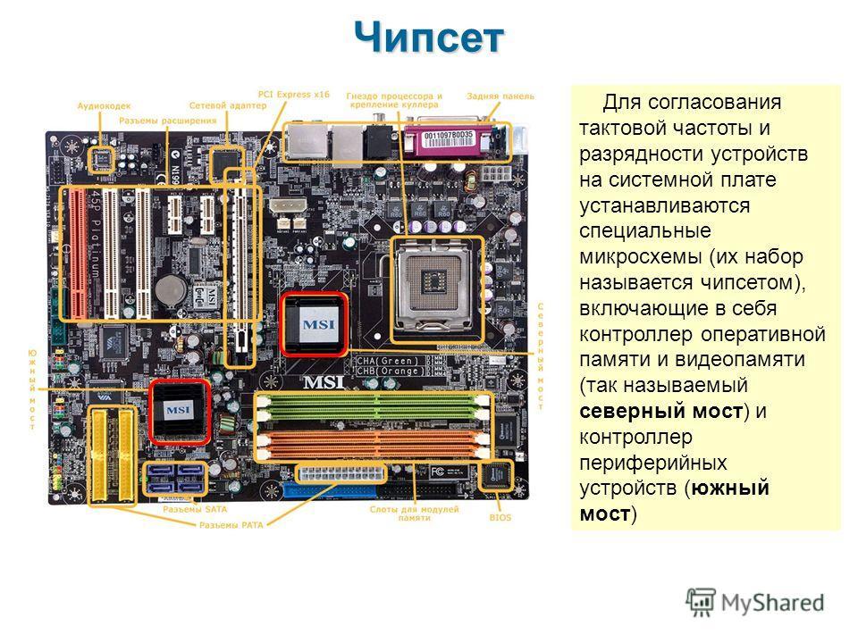 Чипсет Для согласования тактовой частоты и разрядности устройств на системной плате устанавливаются специальные микросхемы (их набор называется чипсетом), включающие в себя контроллер оперативной памяти и видеопамяти (так называемый северный мост) и
